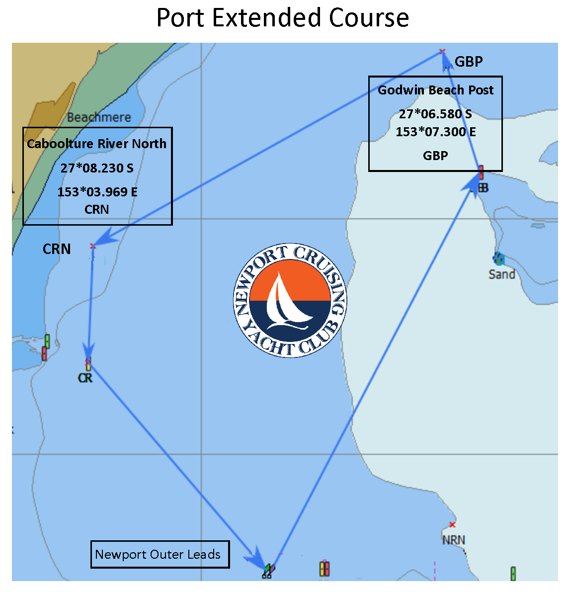 Port Extended Course