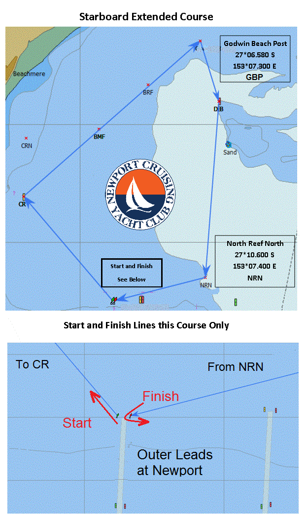 Starboard Extended Course